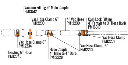 NLB offers a full line of vacuum fittings hoses cl&s ...  sc 1 st  NLB Corporation & Vacuum Hoses u0026 Fittings | NLB Corporation